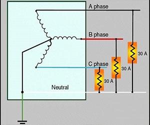 آیا میتوان از ترانس تکفاز برای برق سهفاز استفاده کرد؟